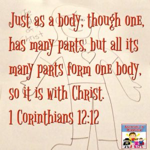 What is the body of Christ?  Am I a part of it?