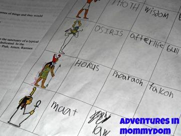 Egyptian mythology worksheet