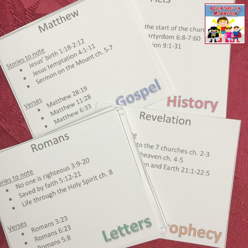 New Testament books of the Bible cards