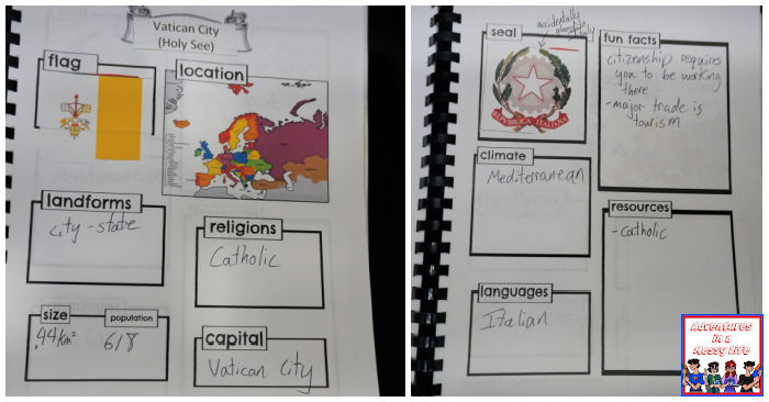 Vatican City Geography notebooking pages