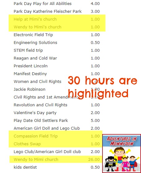 hours tracking with Homeschool Planet