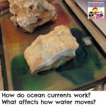 How do ocean currents move and how does this affect navigation?