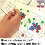 how do atoms work elementary chemistry unit