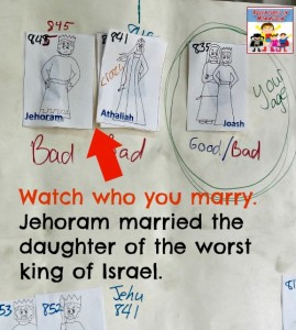kings of Judah lesson: watch who you marry