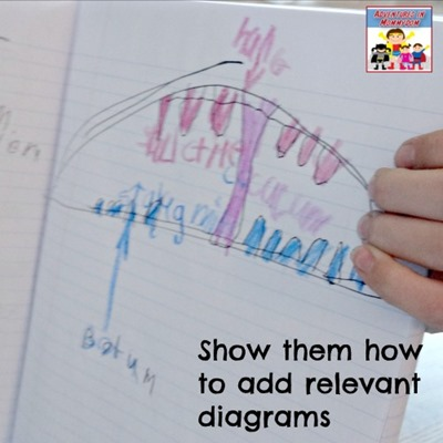 show them how to add relevant diagrams to their notes